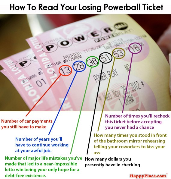 A picture that shows how to read a losing Powerball ticket